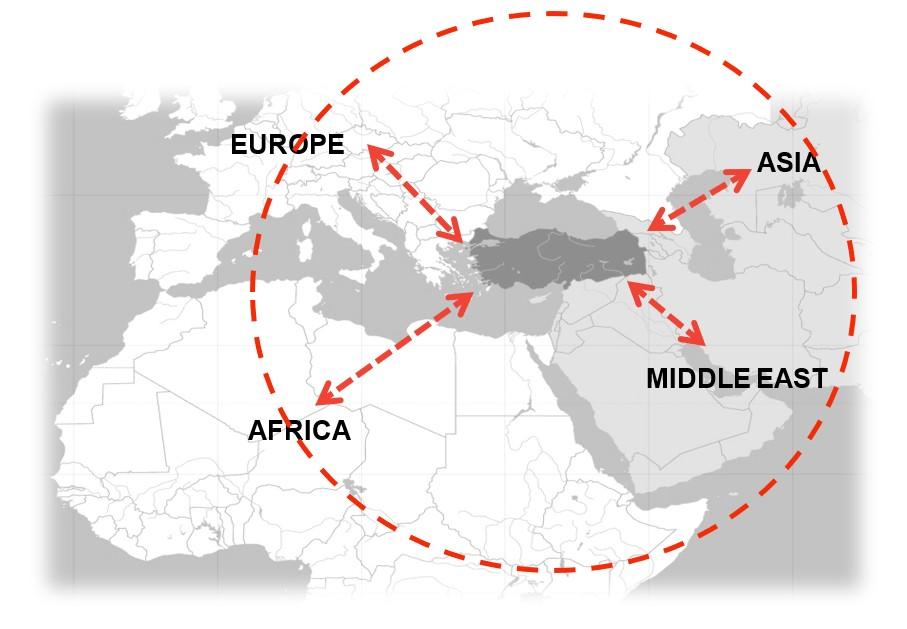 Geo location of Turkey